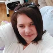 laetitiai's profile photo