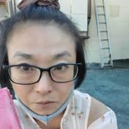 usercabgz40's profile photo
