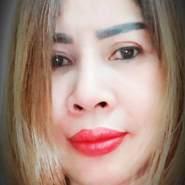 haditak171642's profile photo