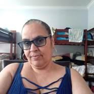 ruthg69's profile photo