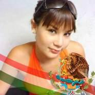 elianem229883's profile photo