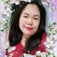 natthachao929490's profile photo