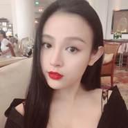 hangh66's profile photo