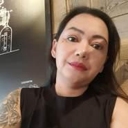 pawineek596813's profile photo