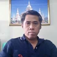 sumpunts374212's profile photo