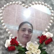 niculinac654954's profile photo