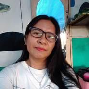 estersuci's profile photo