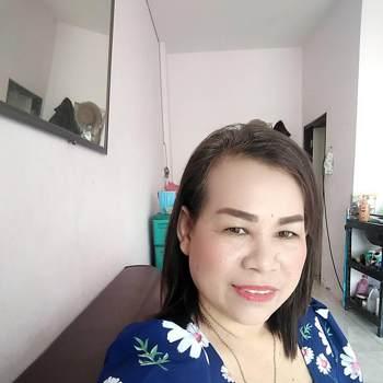 user_msty834_Nakhon Si Thammarat_Độc thân_Nữ