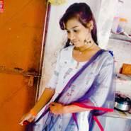 bhuvneshm278265's profile photo