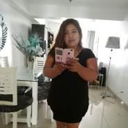 marilynmackenzie's profile photo
