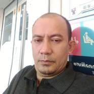 chalermpols524200's profile photo