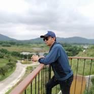worawatt738325's profile photo