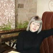 elenad340442's profile photo
