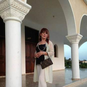 kristya95750_Ammochostos_Single_Female