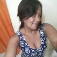 nurisc630071's profile photo
