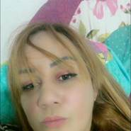 Sandra10844's profile photo