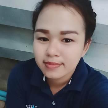 usergwe8675_Chiang Mai_Độc thân_Nữ