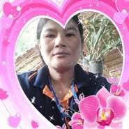 usermgat81630's profile photo