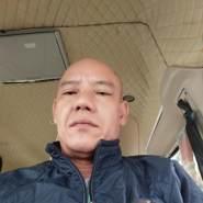 loct561's profile photo
