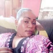 bahatij79416's profile photo