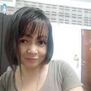 user_tusz0146's profile photo