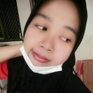 sitinurmala249948's profile photo