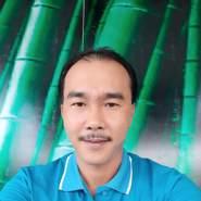 quy_phanminh4's profile photo