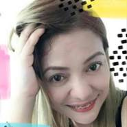 raquelynt's profile photo