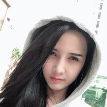 userfckja40316_Krung Thep Maha Nakhon_Độc thân_Nữ