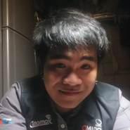 kitsadakony's profile photo