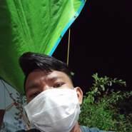 chandrag168467's profile photo