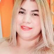 maryori555601's profile photo