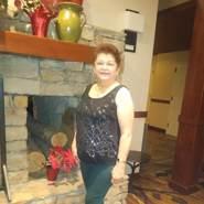 aidaa1826's profile photo