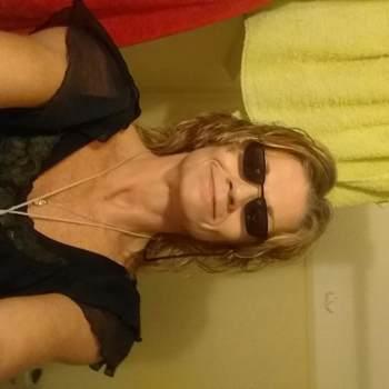 tyleav_Nebraska_Single_Female