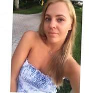 annett805876's profile photo