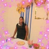 lisaniar110056's profile photo
