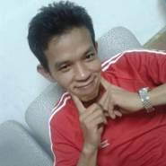 hoangn41304's profile photo