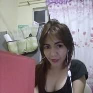 shuilvi's profile photo