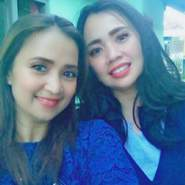 wulandari16721's profile photo