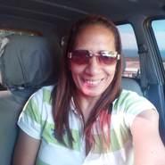 aura695's profile photo