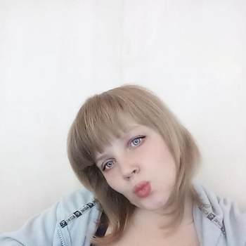 Ahha1503_Luhanska Oblast_Kawaler/Panna_Kobieta