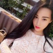 elasm70's profile photo