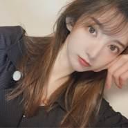 shiyix's profile photo