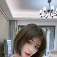 xiao460's profile photo