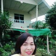 userijaxy8745's profile photo