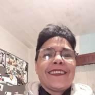 lolitaf14's profile photo