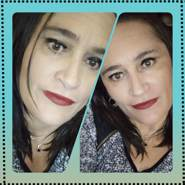 adrianae771450's profile photo