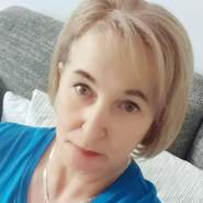 brigittex's profile photo