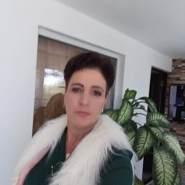 ioanatudorache's profile photo