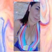 keniajm23's profile photo
